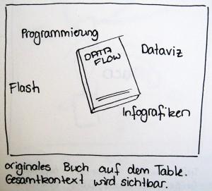 grobkonzept_buch_table_01