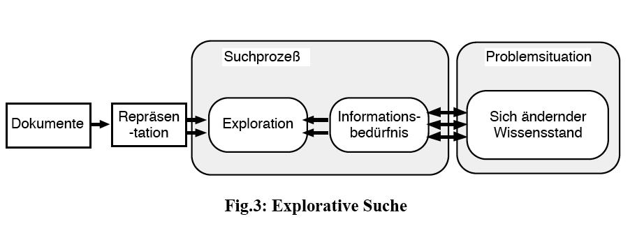 explorative_suche