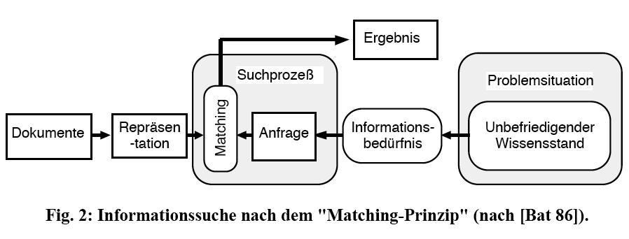 matching_prinzip